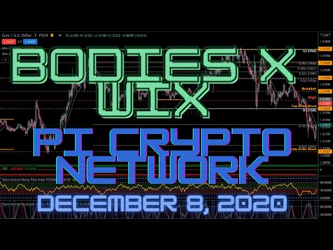 BXW - Join the Pi Network. Learn About What The Creators Envisioned for this P2P mined coin. A+++++
