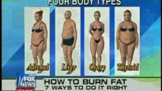 How to Burn Fat I Dr. Berg on Fox and Friends I Talks About Body Types