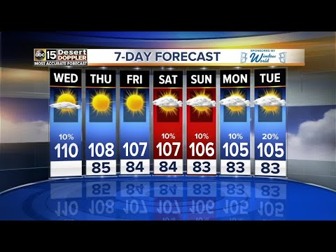 Weather Action Day: High to hit 110 in Phoenix