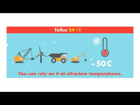 Shell Tellus S4 VE Mobile Equipment Temperature Range video