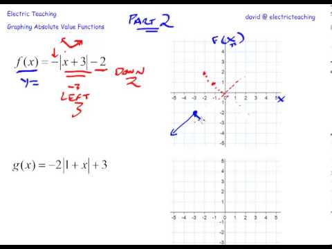 Advanced Algebra Lesson - Graphing Absolute Value Functions 2 ...