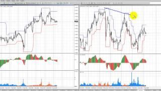 Аналитический обзор форекс и фондового рынка на 14.04.2015(, 2015-04-14T07:31:38.000Z)