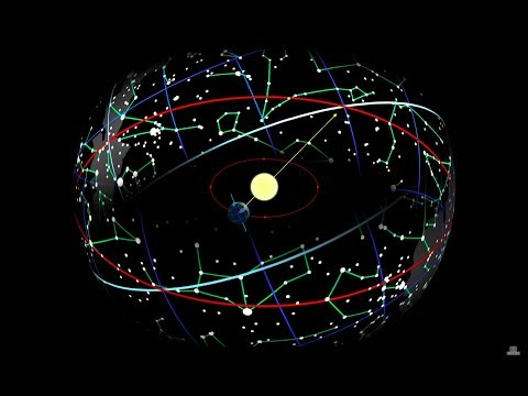 Celestial Sphere, Ecliptic, and the Constellations - YouTube