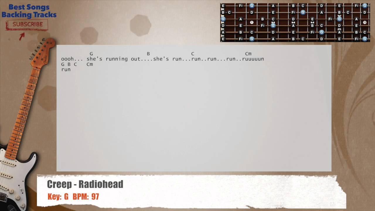 Creep Radiohead Guitar Backing Track With Chords And Lyrics Youtube