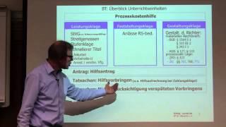 Zivilprozessrecht - Überblick