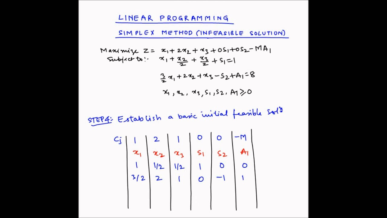 simplex method example