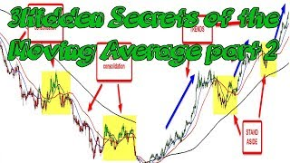 3 Hidden Secrets of the Moving Average - Trading Strategy Guides|moving average crossover Strategies