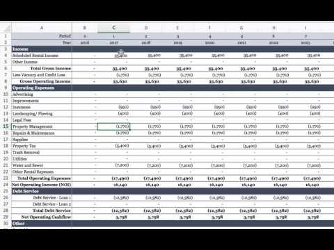 Rental Property Analysis - Accounting for Equity Partners
