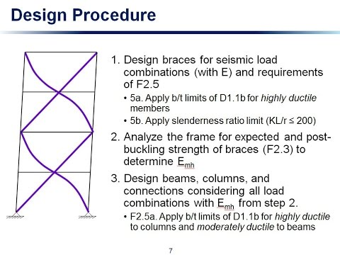 Special Steel Concentrically Braced Frame Example - YouTube