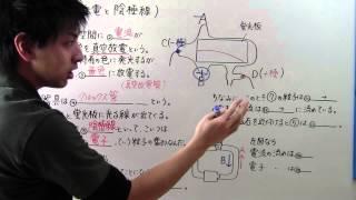 【中2 理科】  中2-53  真空放電と陰極線