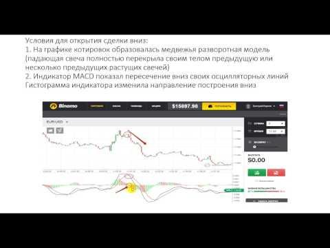 Смотрите Безубыточная Стратегия На Бинарные Опционы - Безубыточная Стратегия Торговли Бинарными