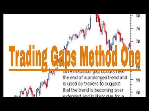Trading Gaps Method One