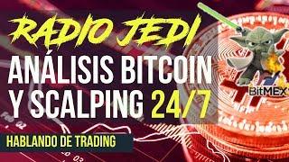 Analisis Bitcoin Hoy en Vivo 24 horas  [ Tutorial ATAS - Herramientas - Estrategias] -