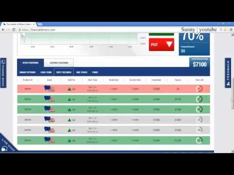 Auto binary signals scam, best trading trade stocks in nse