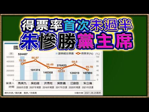 電廣-陳揮文時間 20210927-得票率首次未過半 朱慘勝黨主席