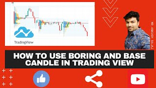 TradingView com Indicators Settings for Demand and Supply