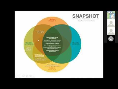 "EMS Webinar, ""Recruitment & Retention Toolkit Overview"""