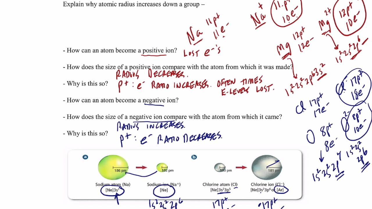 Periodic properties part 3 ionic radius youtube periodic properties part 3 ionic radius gamestrikefo Gallery