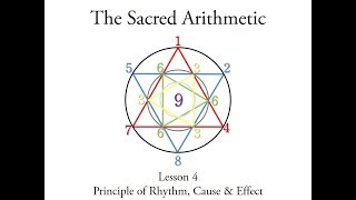 Sacred Arithmetic Online Course 3 Principle of Rhythm and Causality