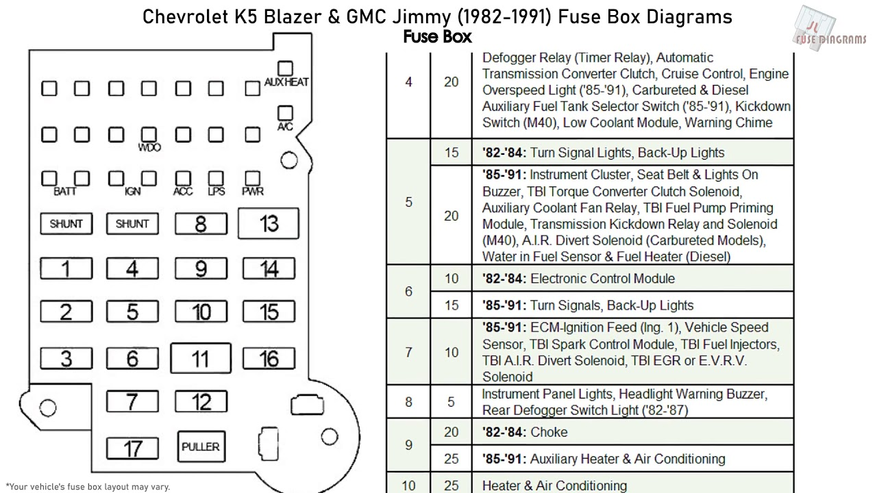 Chevrolet K5 Blazer  U0026 Gmc Jimmy  1982-1991  Fuse Box Diagrams