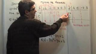 Divisão de Polinômios - Método de Horner - Notas