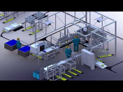 Bosch Rexroth Multi-Product Line - An Example for Connected Industry