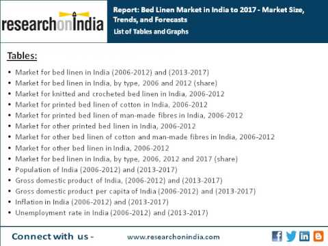 India Market Research Report : Bed linen market in india to 2017- market size, trends, and forecasts