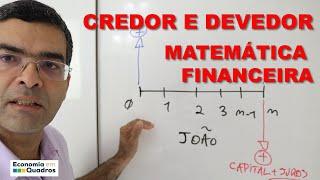 Matemática Financeira: Credor e Devedor 1 de 2