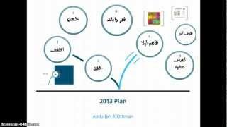 سبعة خطوات لخطة سنوية Youtube