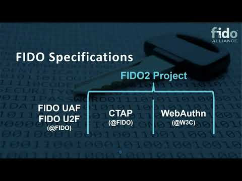 Google and Microsoft Debut: Replacing Passwords with FIDO2 Authentication