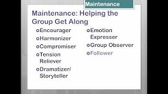 Small Group Roles: Breakdown