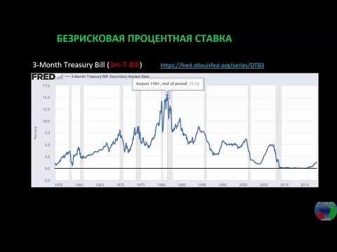 2.0.2 Безрисковая процентная ставка