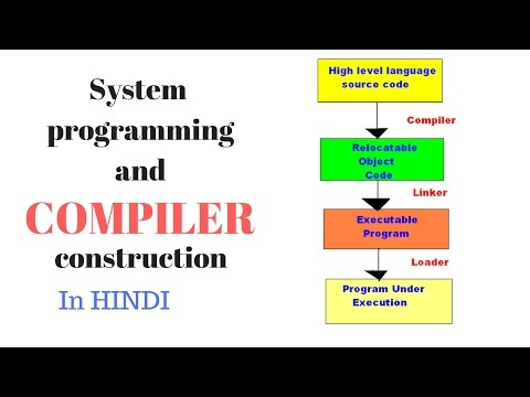 Compiler Design Introduction  Lecture 1(System programming compiler construction)
