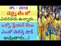 Ipl 2018 chennai super kings team | csk team players auction price | csk team