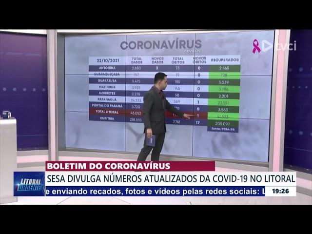 Boletim do coronavírus - 22/10/2021