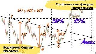 Обучение Форекс. Семестр 4. Урок 3. Графические фигуры консолидации цены