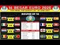 Jadwal 16 Besar Euro 2021 dan Jam Tayang ~ Jadwal Lengkap Piala Eropa 2020   Round Of 16 Euro 2021