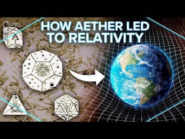 How Luminiferous Aether Led to Relativity