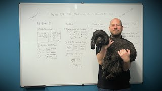 What are the Makings of a High Quality Link? — Whiteboard Friday