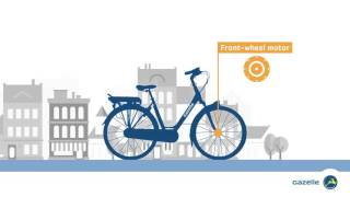 What are the types of e-bike?