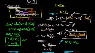 Engineering Dynamics 9.5-03 Coefficient of Restitution