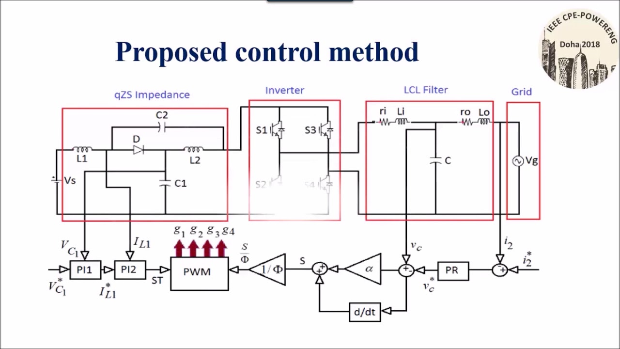 sliding mode control method for quasi z source inverter [ 1280 x 720 Pixel ]