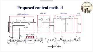 Download Lagu Sliding Mode Control Method for Quasi-Z-Source Inverter MP3