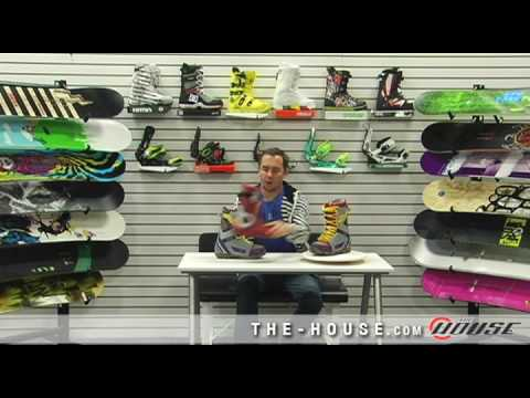 a report on everything you need to know about snowboarding equipment Snowboarding for the first time most people rent their snowboard/ski equipment if it's their first if you don't know what size would fit you.