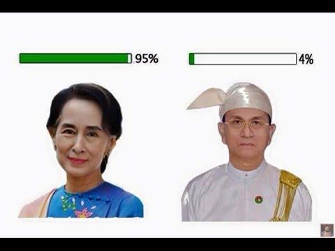 """ชัยชนะ""""อองซาน ซูจี""""สร้างประชาธิปไตย""""ลูกผสม""""ในพม่า"""