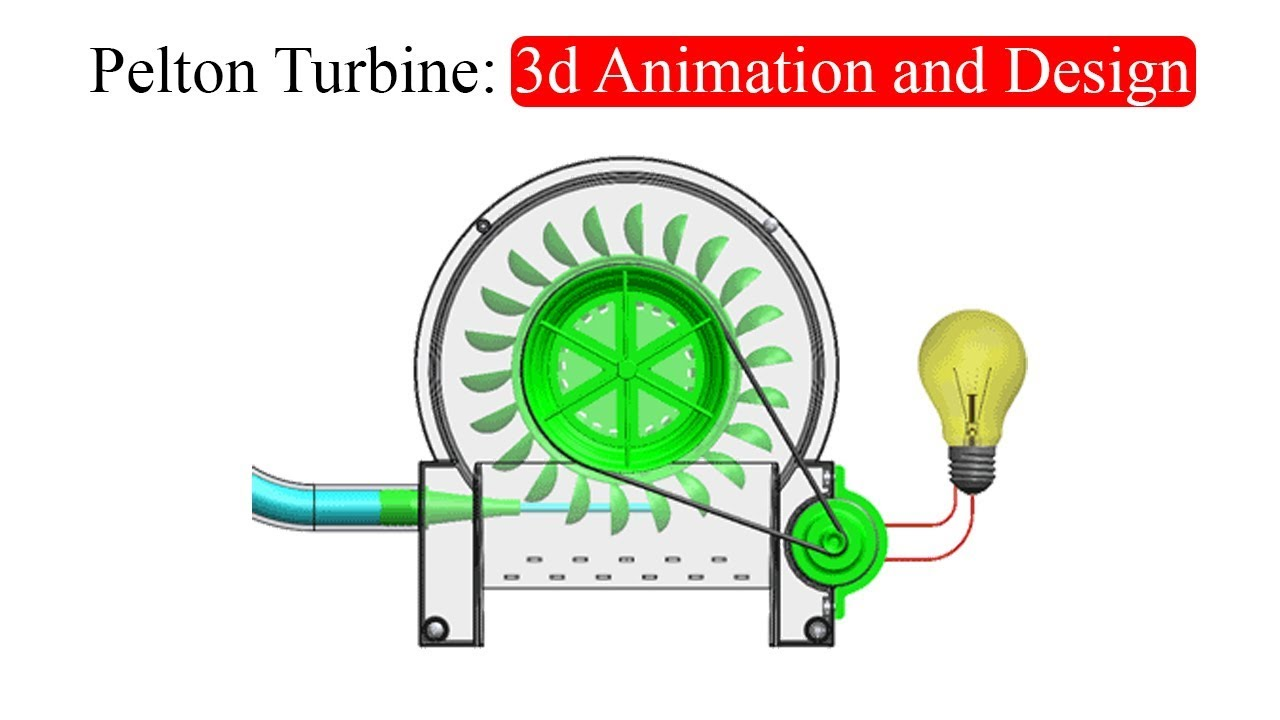 Pelton Turbine 3d Animation And Design