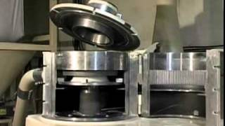 Classifier Milling Systems