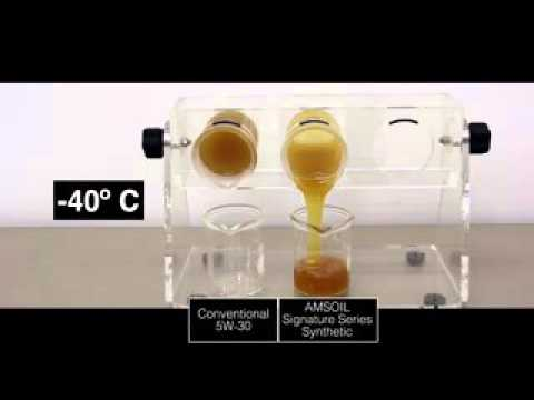 Synthetic oil vs conventional oil comparison amsoil for Why use synthetic blend motor oil