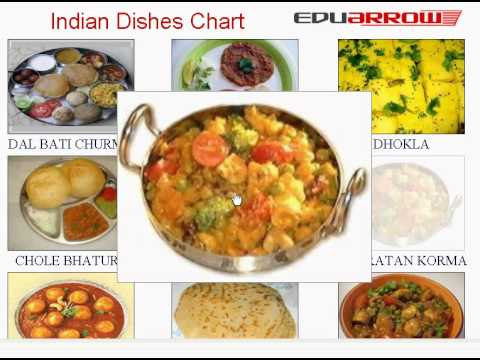 how to make indian food in hindi