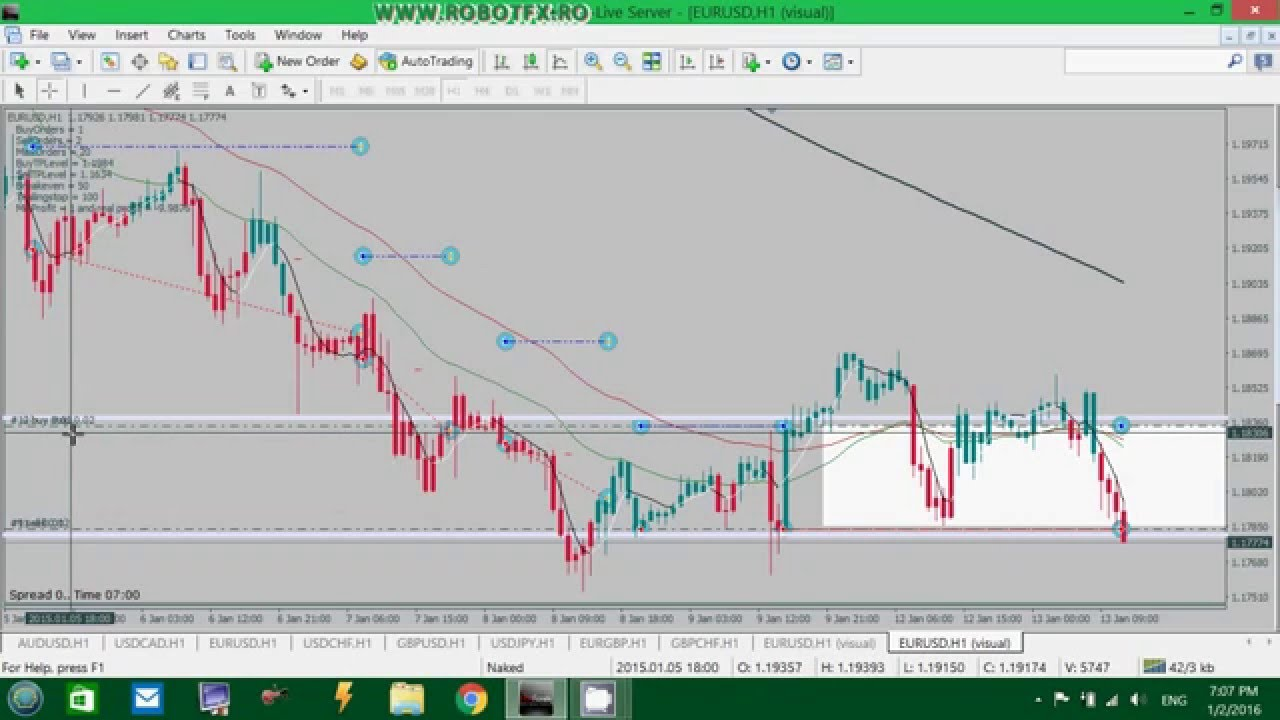 Forex hedge: tools en strategieen